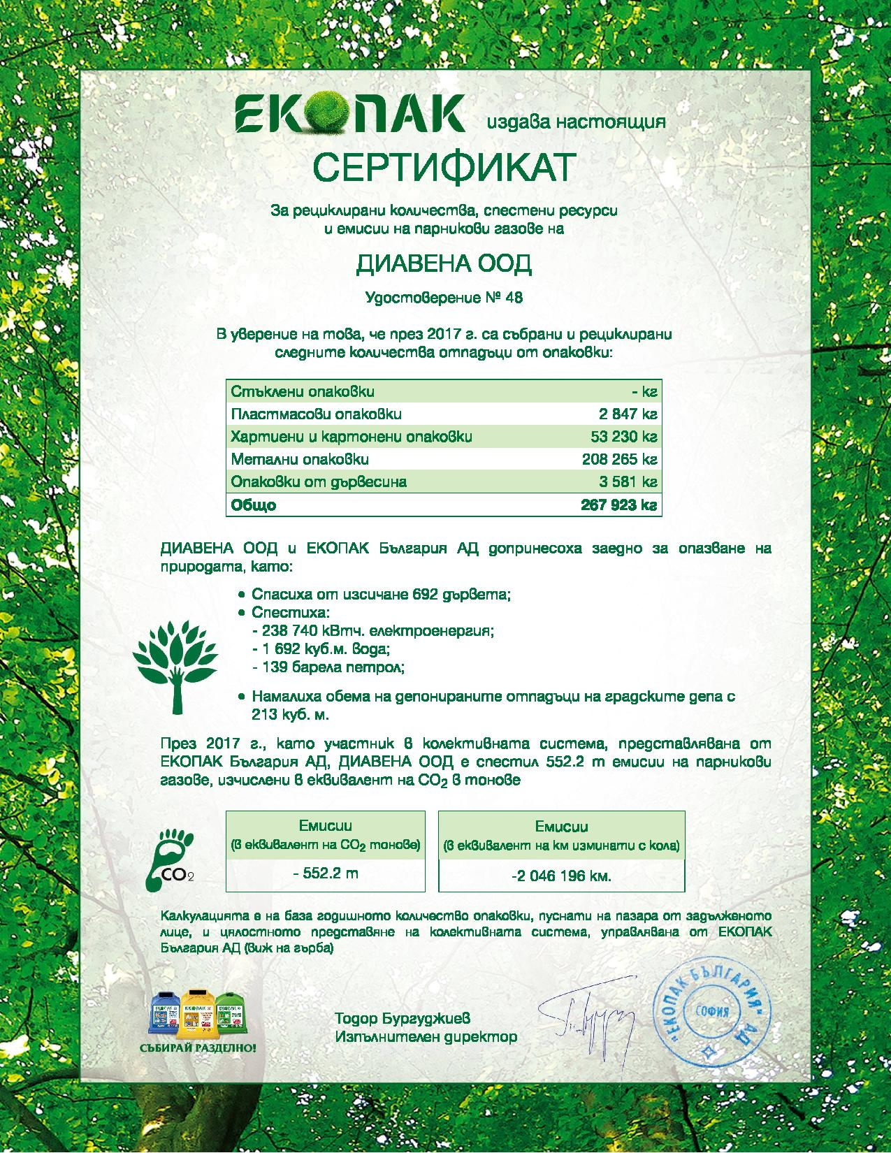 Ecopack certificate for 2017
